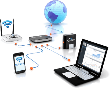 WifiGem can be integrated in any network environment